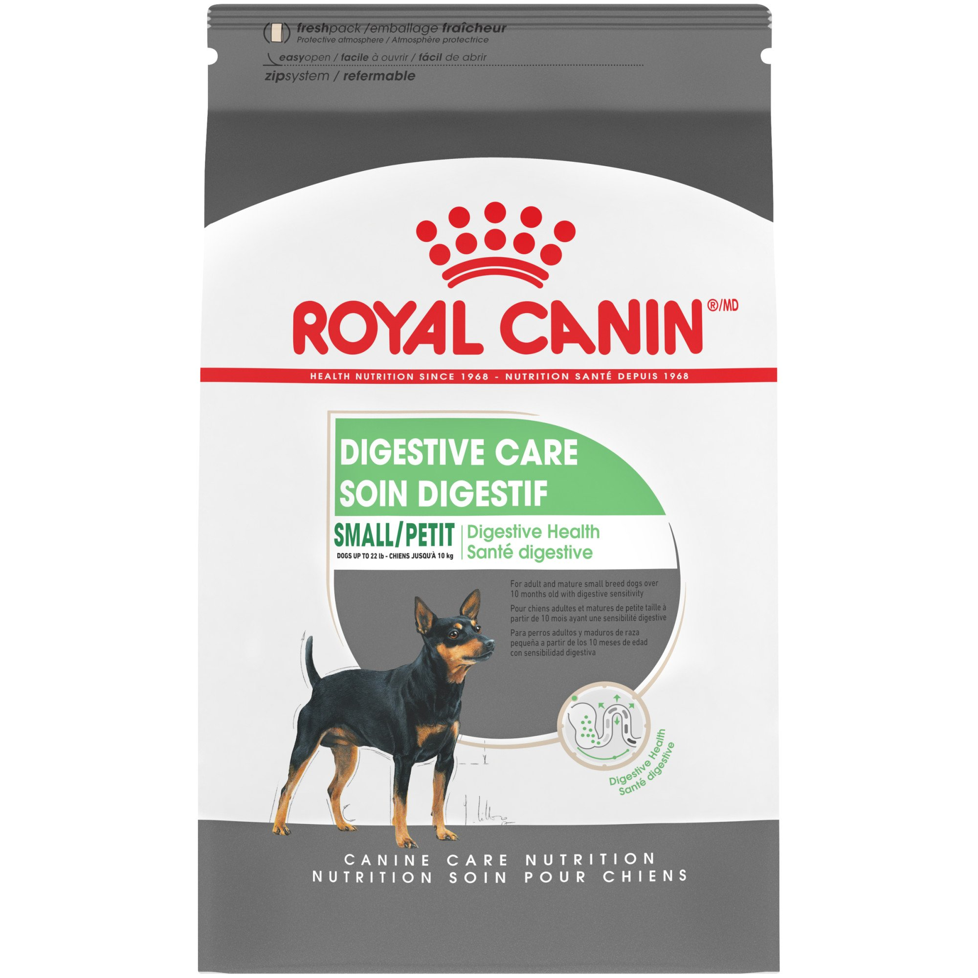 Royal Canin Dog breeds